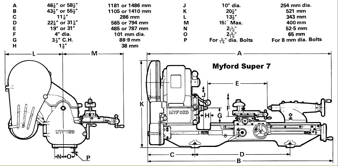 how about a lathe   myford super 7    the pub