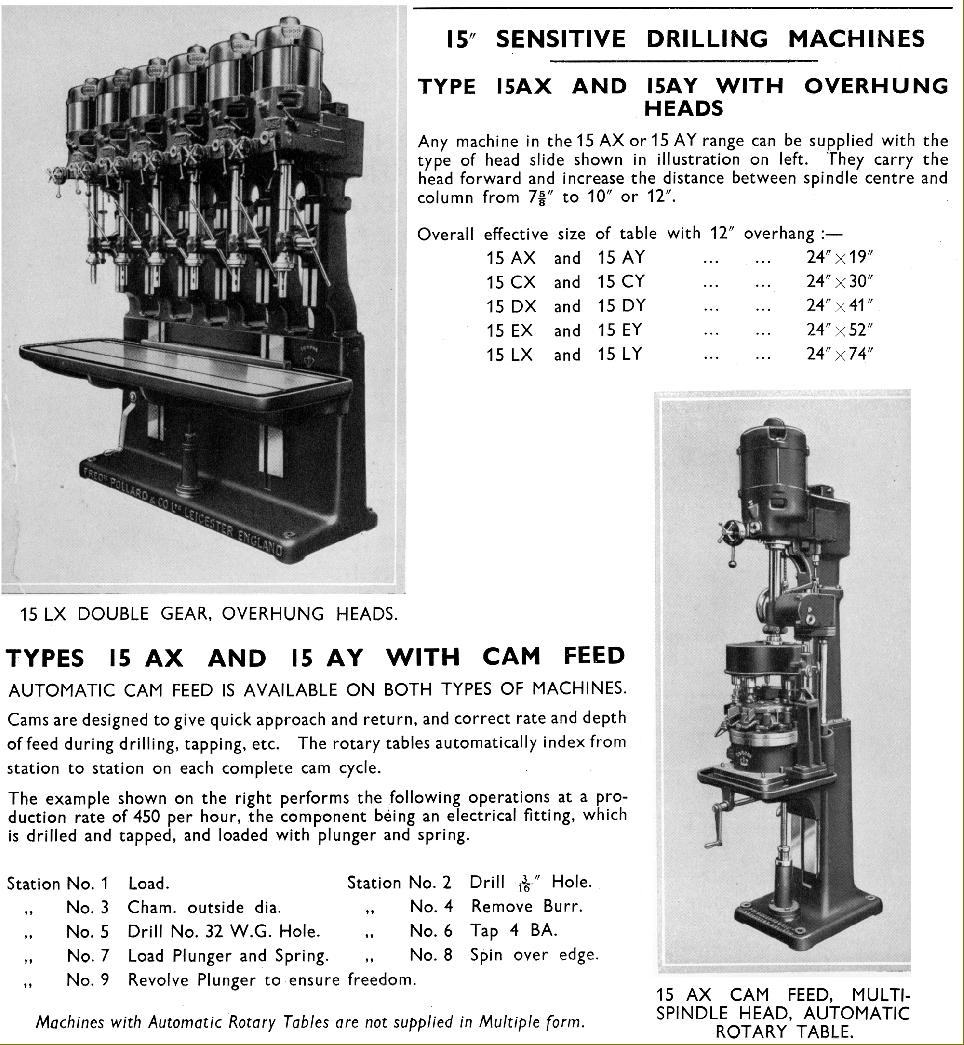 machine rate per hour